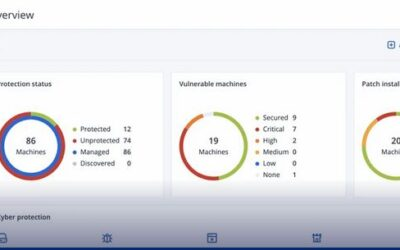 ACRONIS – Cyber-Protection-Lösung